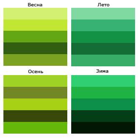 оттенки зеленого цвета в разное время года