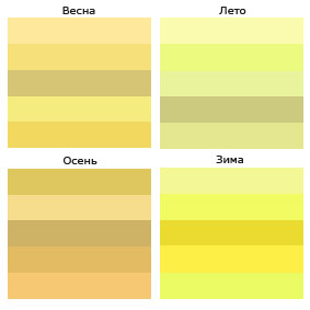 оттенки желтого цвета в разное время года